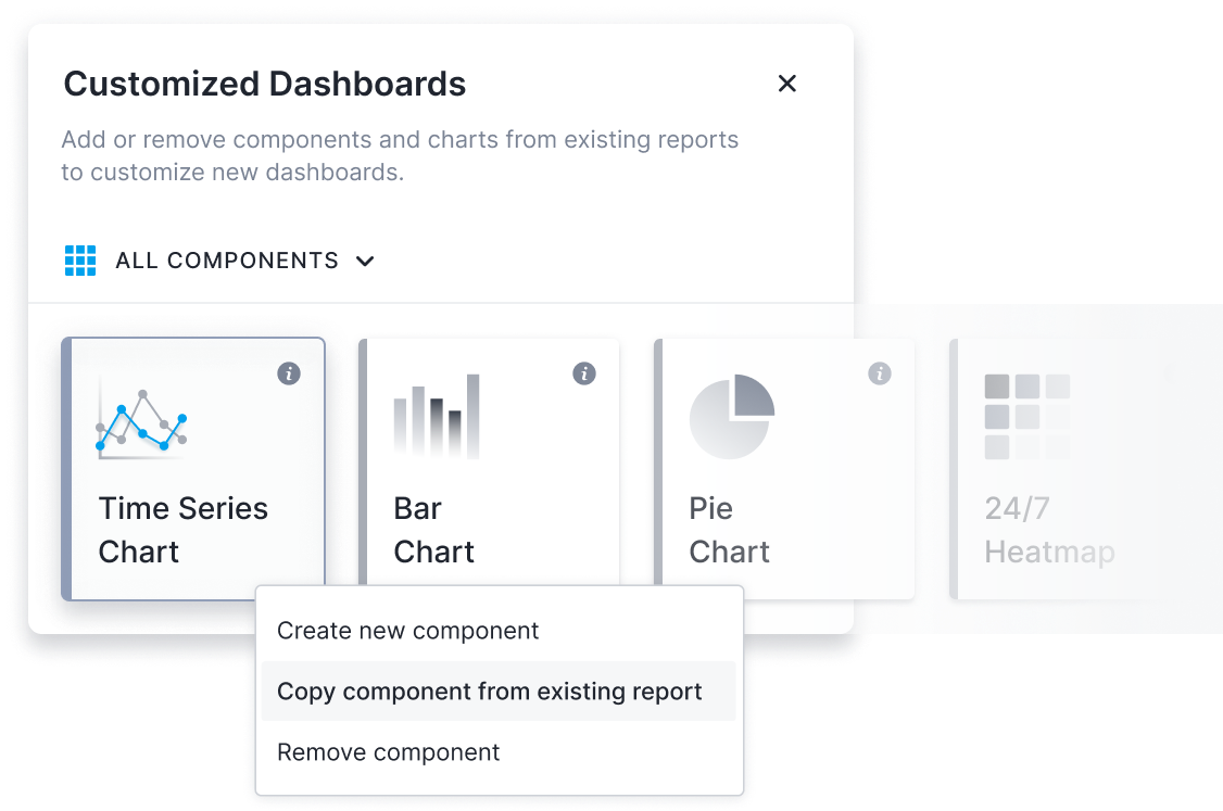 Benefit from Pre-Built Dashboards( https://cdn.sematext.com/images/customized_dashboards_grey.png )